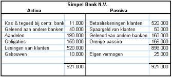simpelbank